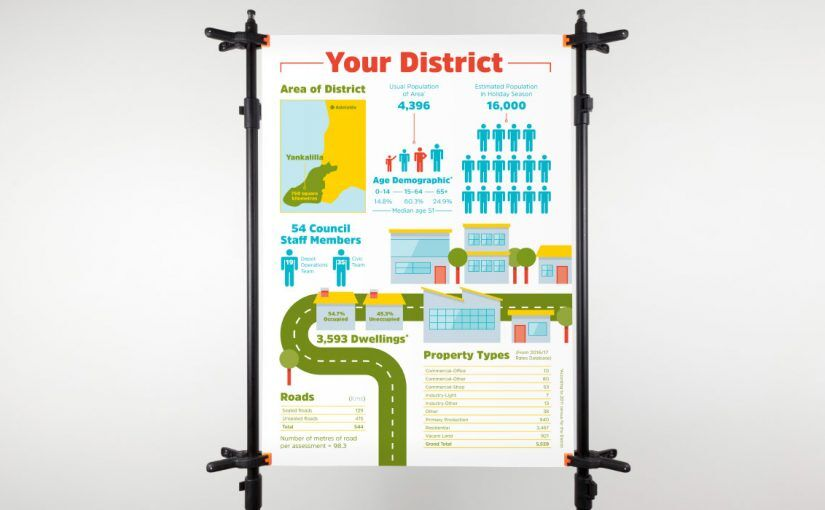 your district graphic